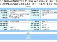 北京再现两宗限房价地流标 年内流标地块达6宗